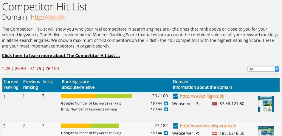 SEO Monitor - Competitor Hitlist