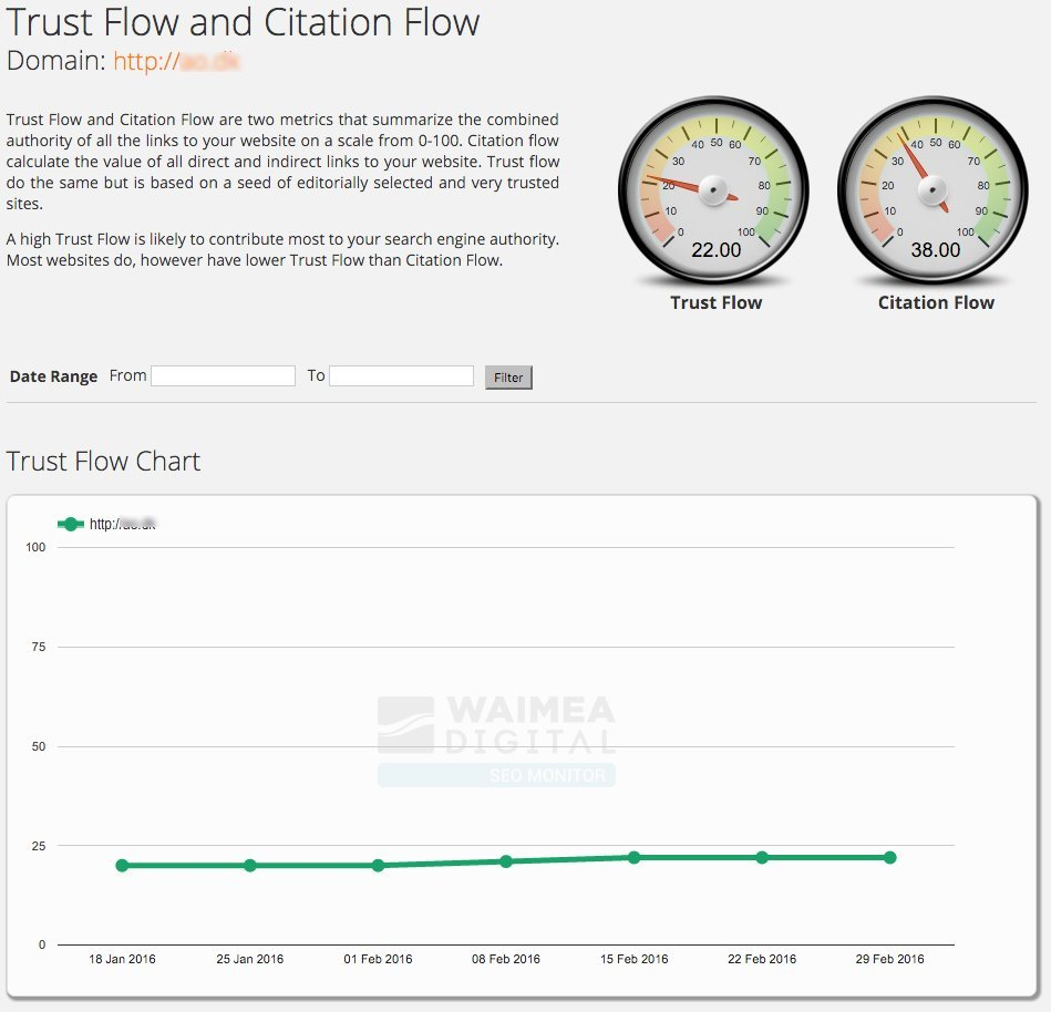 SEO Monitor - Trust and Citation Flow