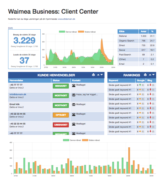 Waimea Business Client Center
