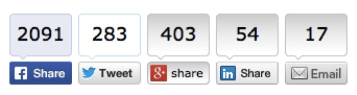 Waimea Business: Sociale Likes og Shares