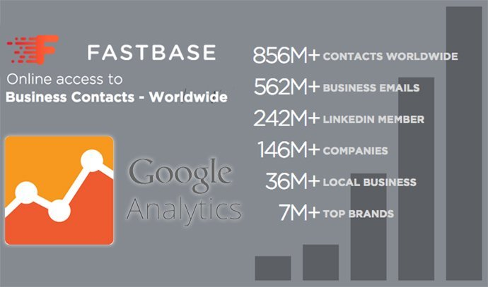 Google Analytics og Fastbase.com