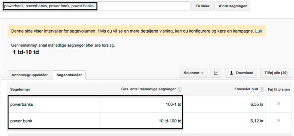 Google Keyword Planner - AdWords forbrug