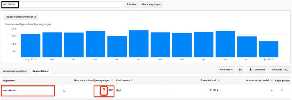 Google Keyword Planner - søge volumen