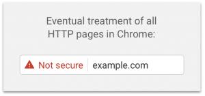 SSL - Secure Server