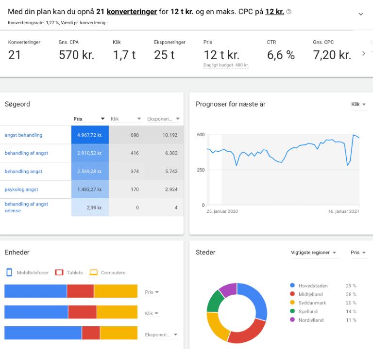 keyword-planner-oversigt
