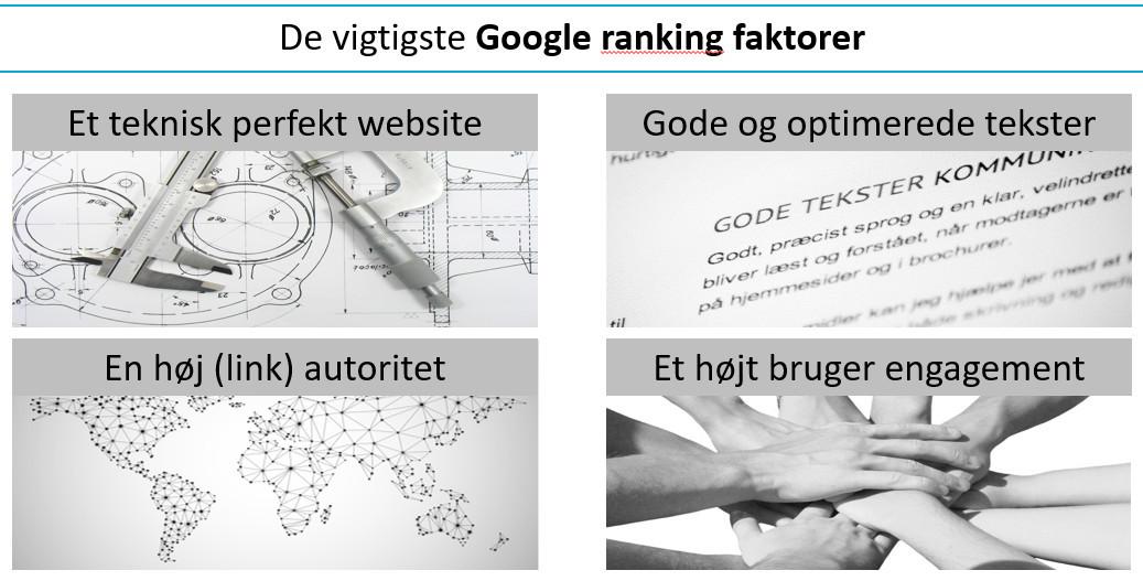 google-ranking-faktorer